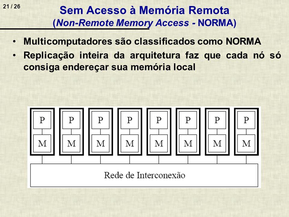Sem Acesso à Memória Remota (Non-Remote Memory Access - NORMA)