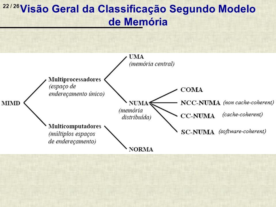 Visão Geral da Classificação Segundo Modelo de Memória