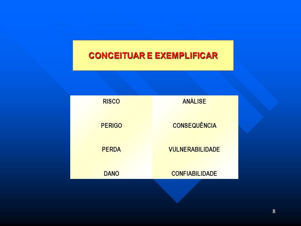 CONCEITUAR E EXEMPLIFICAR