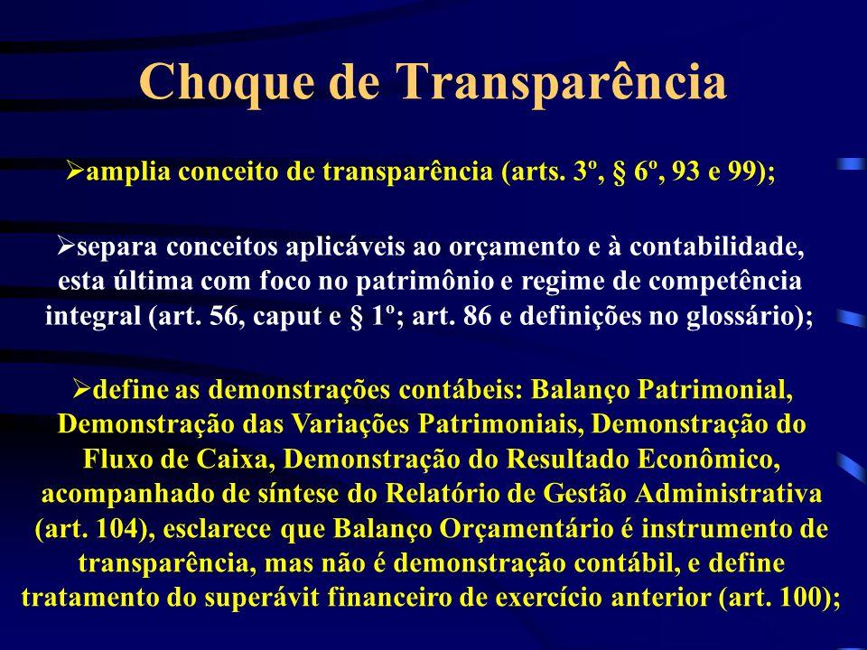Choque de Transparência