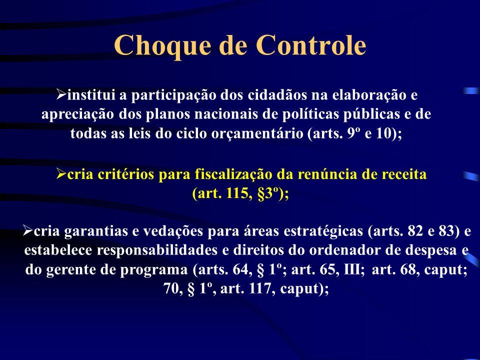 Choque de Controle