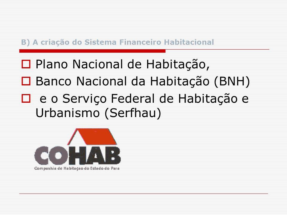 B) A criação do Sistema Financeiro Habitacional