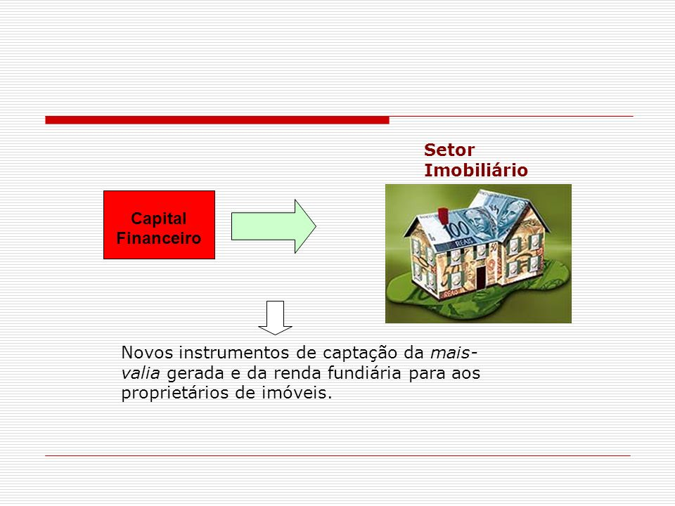 Setor Imobiliário Capital Financeiro.