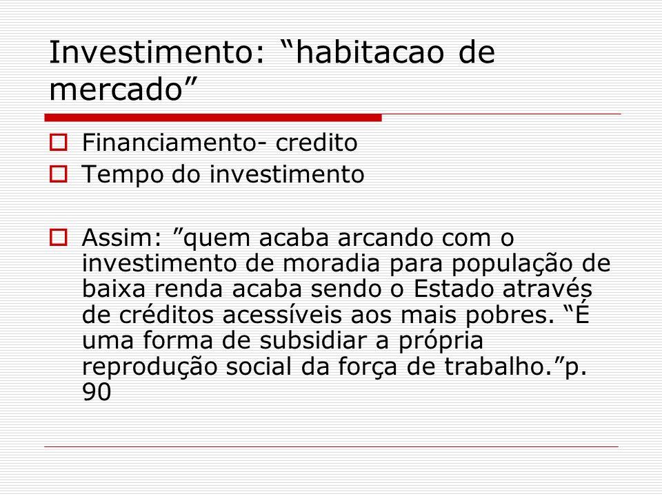 Investimento: habitacao de mercado