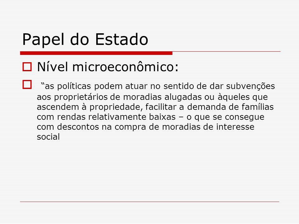 Papel do Estado Nível microeconômico: