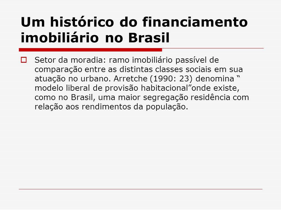 Um histórico do financiamento imobiliário no Brasil