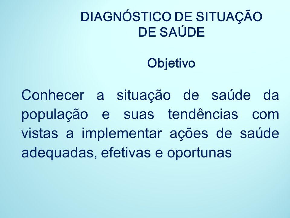DIAGNÓSTICO DE SITUAÇÃO DE SAÚDE