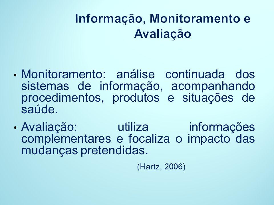 Informação, Monitoramento e Avaliação