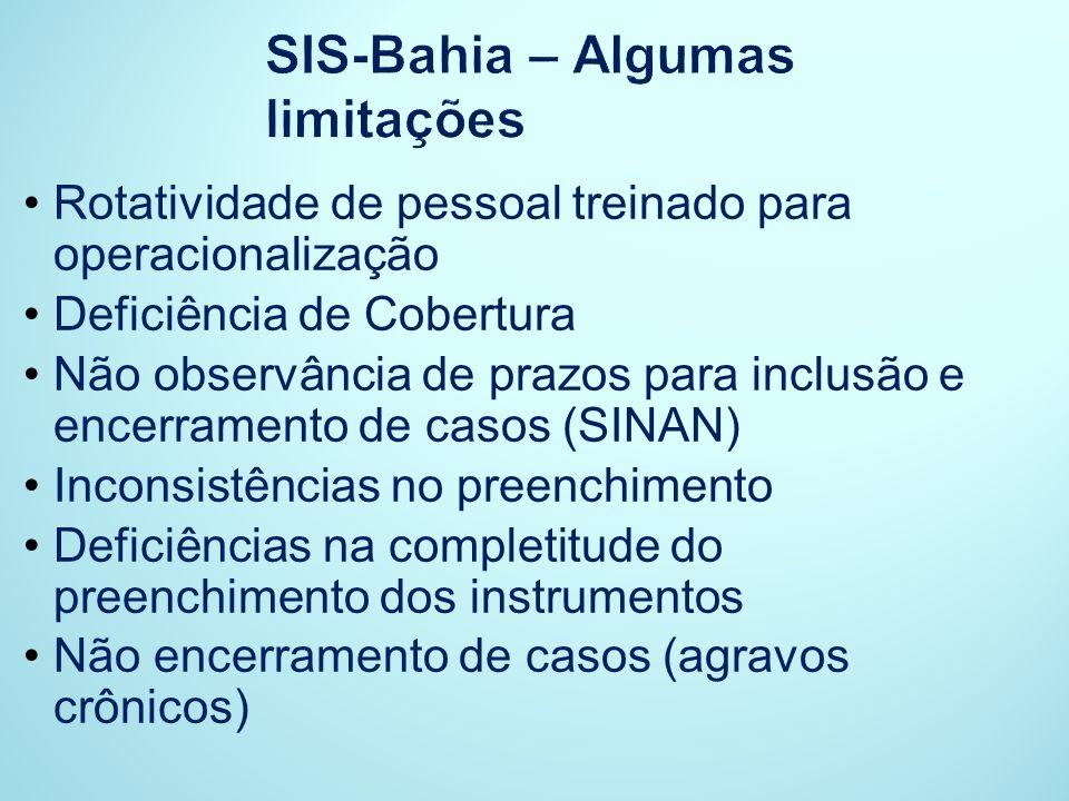SIS-Bahia – Algumas limitações