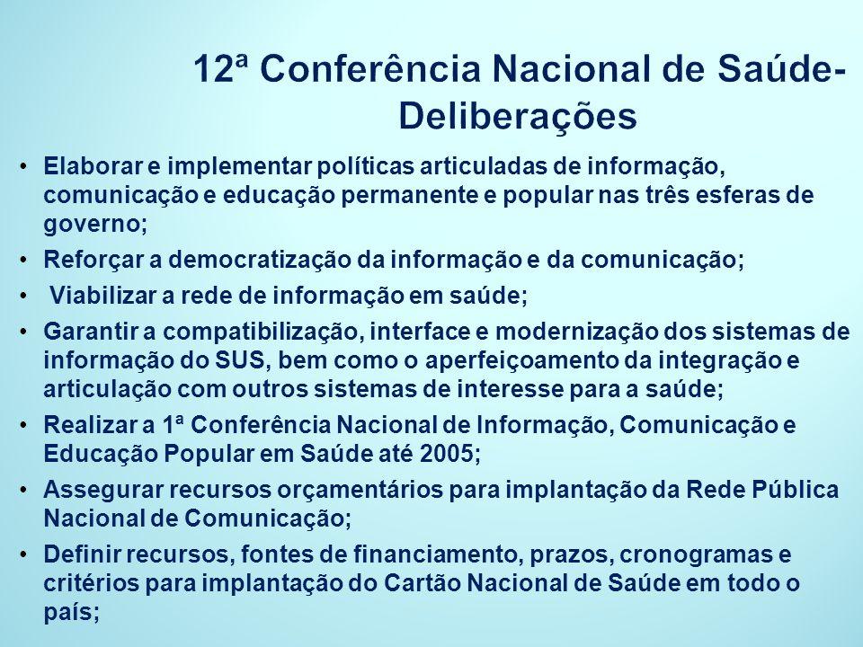 12ª Conferência Nacional de Saúde- Deliberações