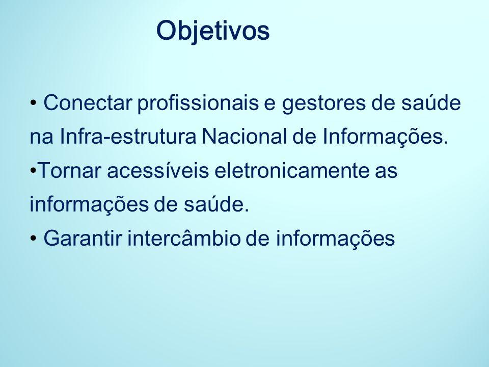 ObjetivosConectar profissionais e gestores de saúde na Infra-estrutura Nacional de Informações.
