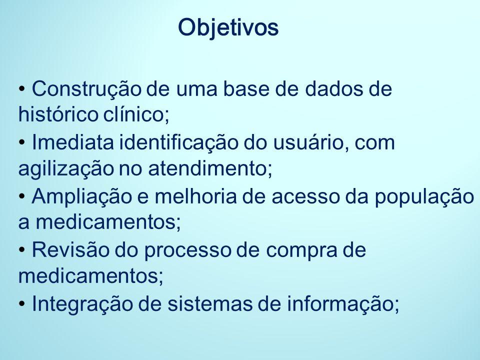 Objetivos Construção de uma base de dados de histórico clínico; Imediata identificação do usuário, com agilização no atendimento;