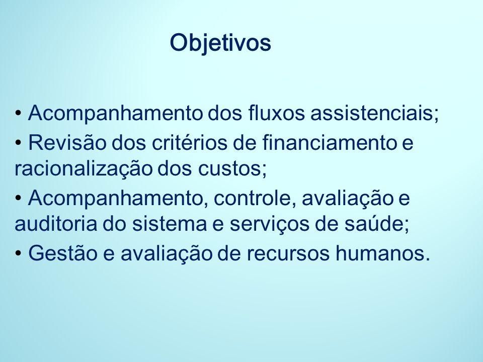 Objetivos Acompanhamento dos fluxos assistenciais; Revisão dos critérios de financiamento e racionalização dos custos;