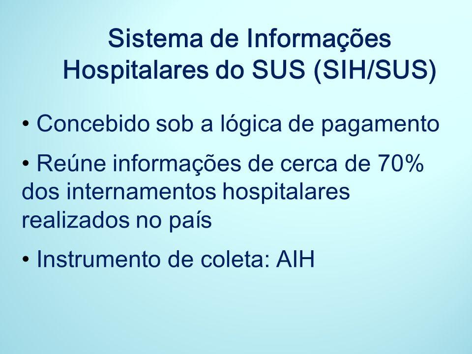 Sistema de Informações Hospitalares do SUS (SIH/SUS)