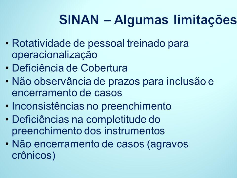 SINAN – Algumas limitações