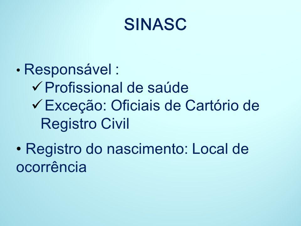 SINASC Profissional de saúde