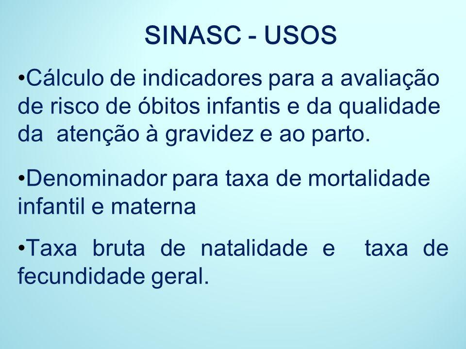 SINASC - USOS Cálculo de indicadores para a avaliação de risco de óbitos infantis e da qualidade da atenção à gravidez e ao parto.