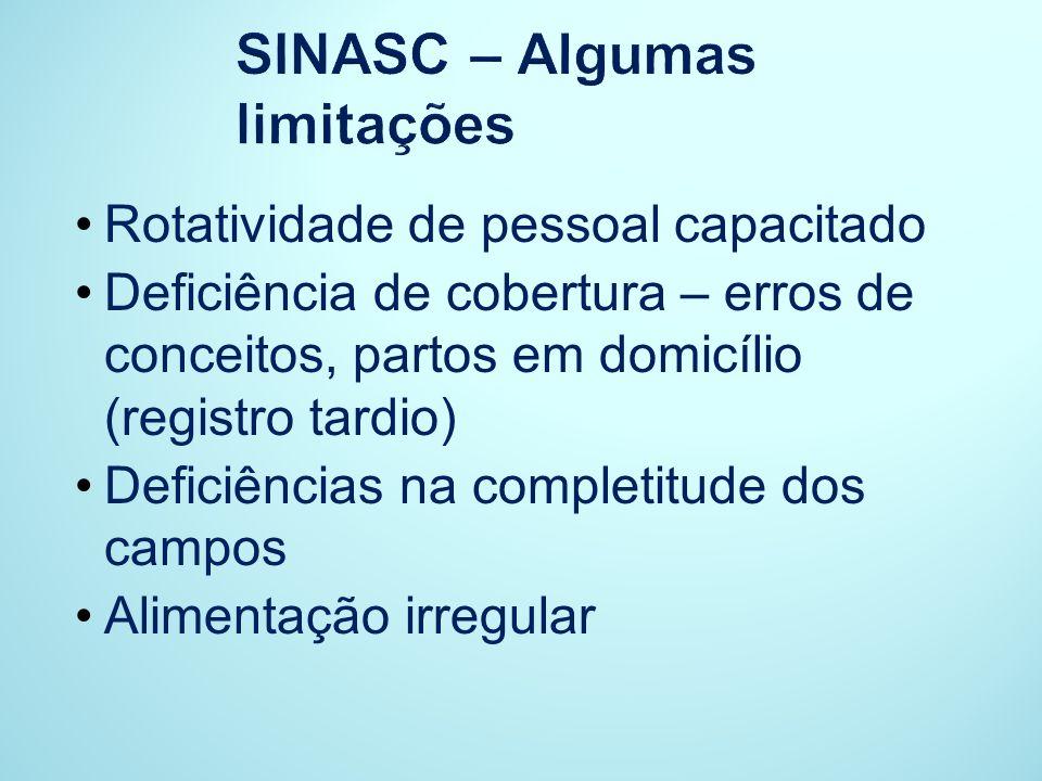 SINASC – Algumas limitações
