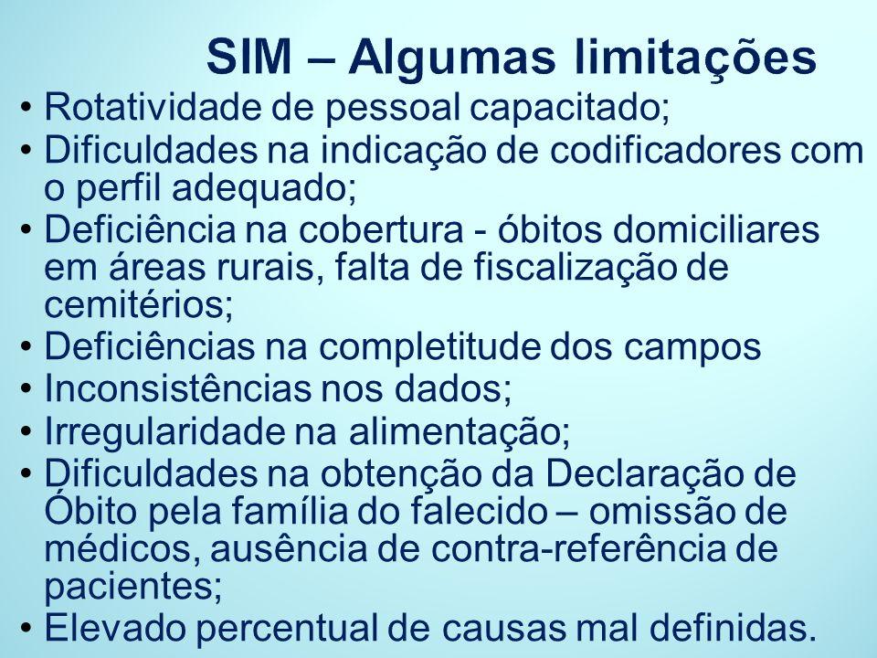 SIM – Algumas limitações