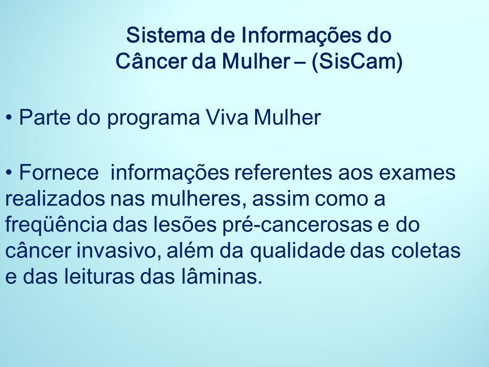 Sistema de Informações do Câncer da Mulher – (SisCam)
