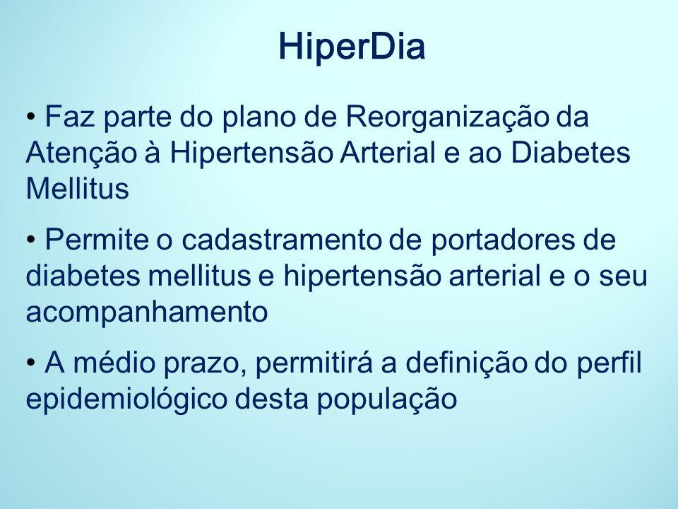 HiperDiaFaz parte do plano de Reorganização da Atenção à Hipertensão Arterial e ao Diabetes Mellitus.