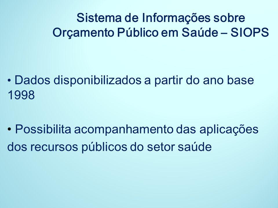 Sistema de Informações sobre Orçamento Público em Saúde – SIOPS