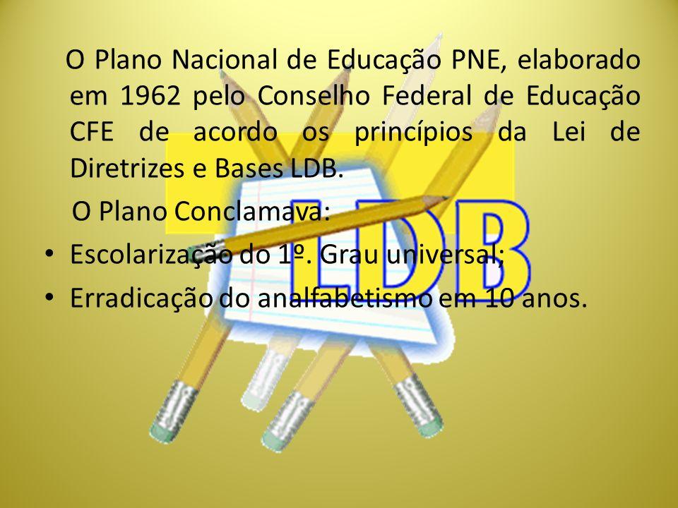 O Plano Nacional de Educação PNE, elaborado em 1962 pelo Conselho Federal de Educação CFE de acordo os princípios da Lei de Diretrizes e Bases LDB.