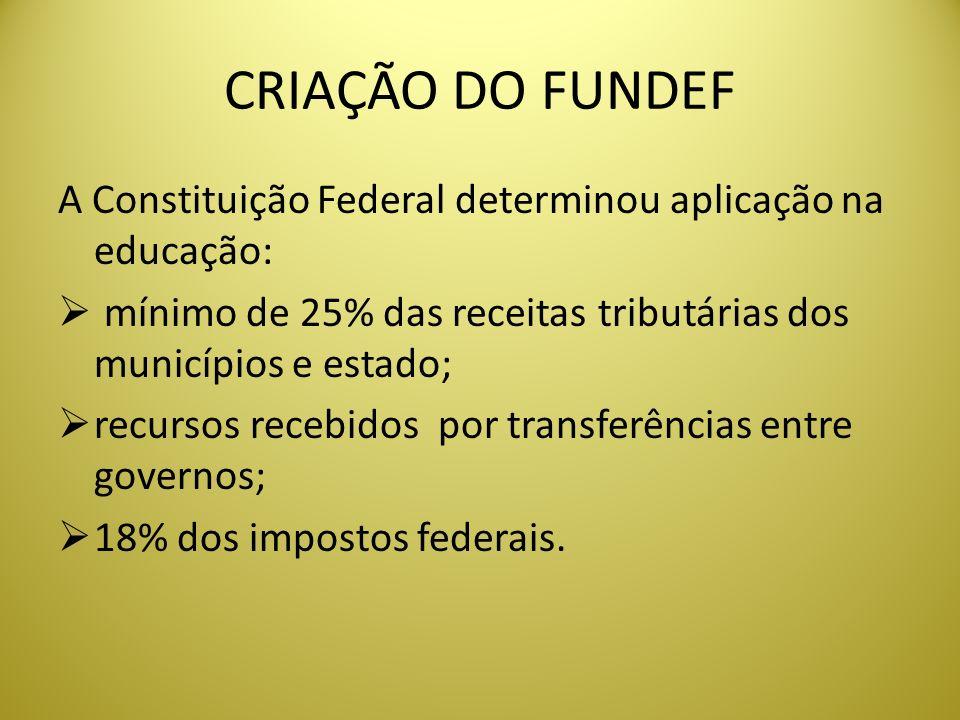 CRIAÇÃO DO FUNDEF A Constituição Federal determinou aplicação na educação: mínimo de 25% das receitas tributárias dos municípios e estado;