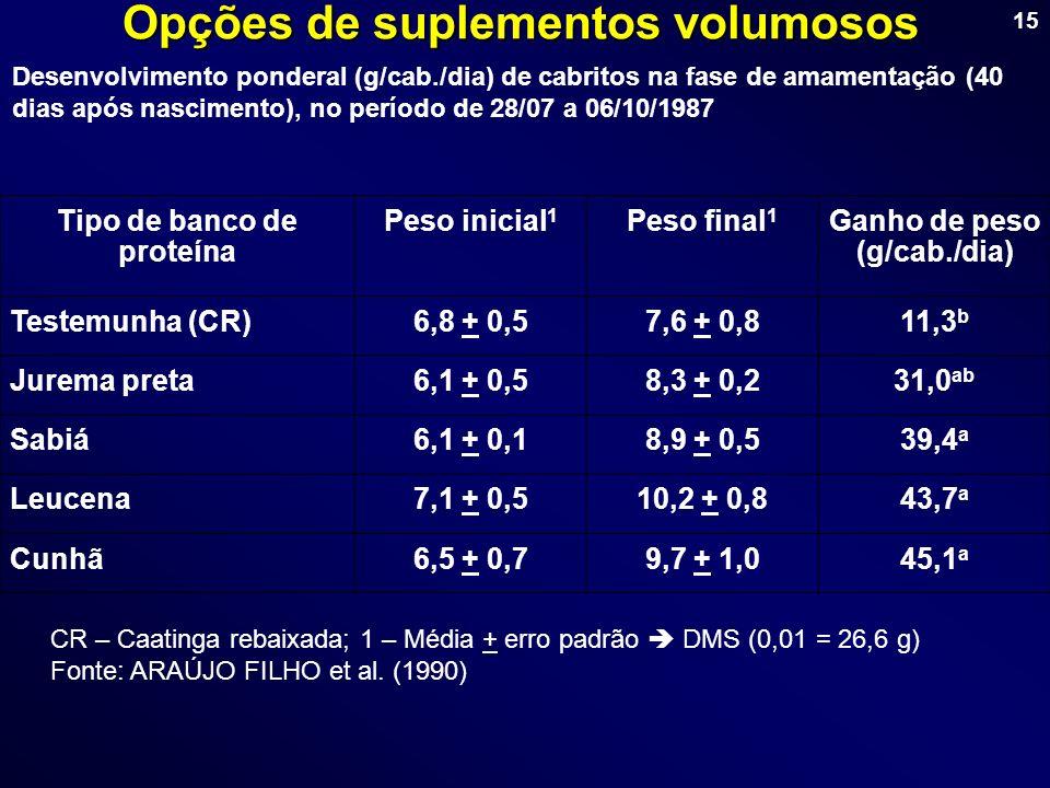 Opções de suplementos volumosos Tipo de banco de proteína