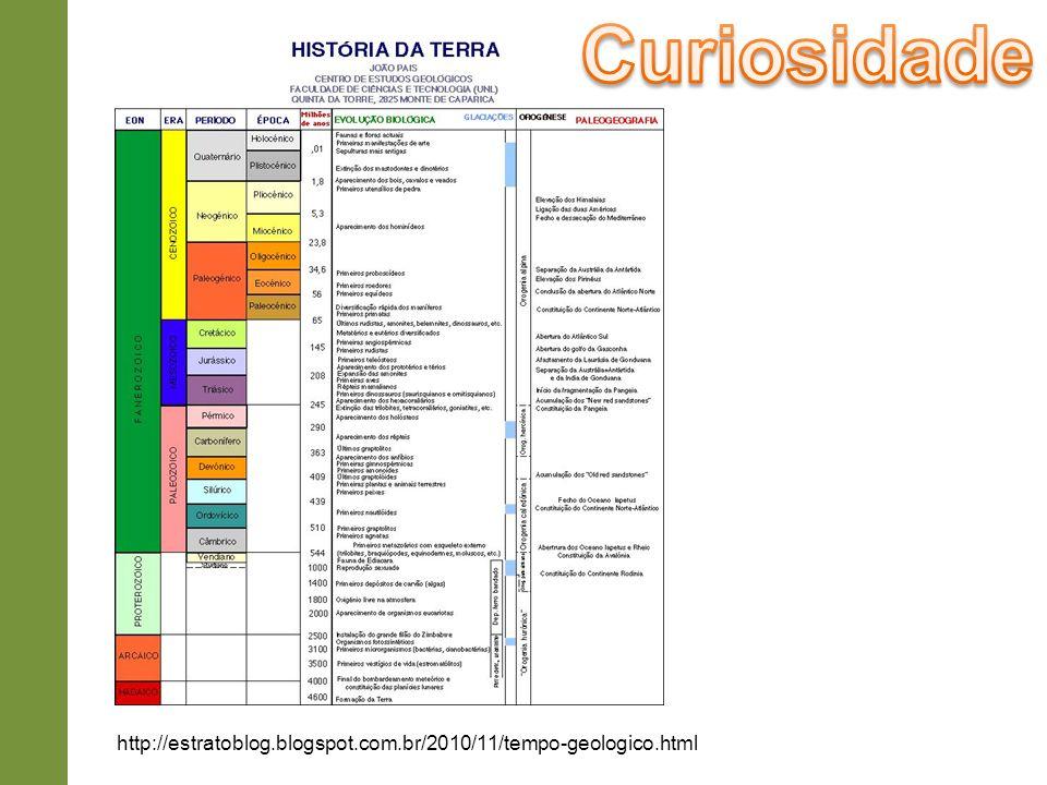 Curiosidade http://estratoblog.blogspot.com.br/2010/11/tempo-geologico.html