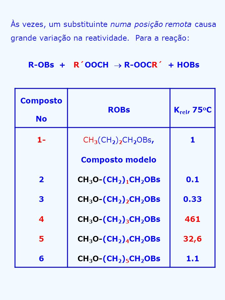 R-OBs + R´OOCH  R-OOCR´ + HOBs