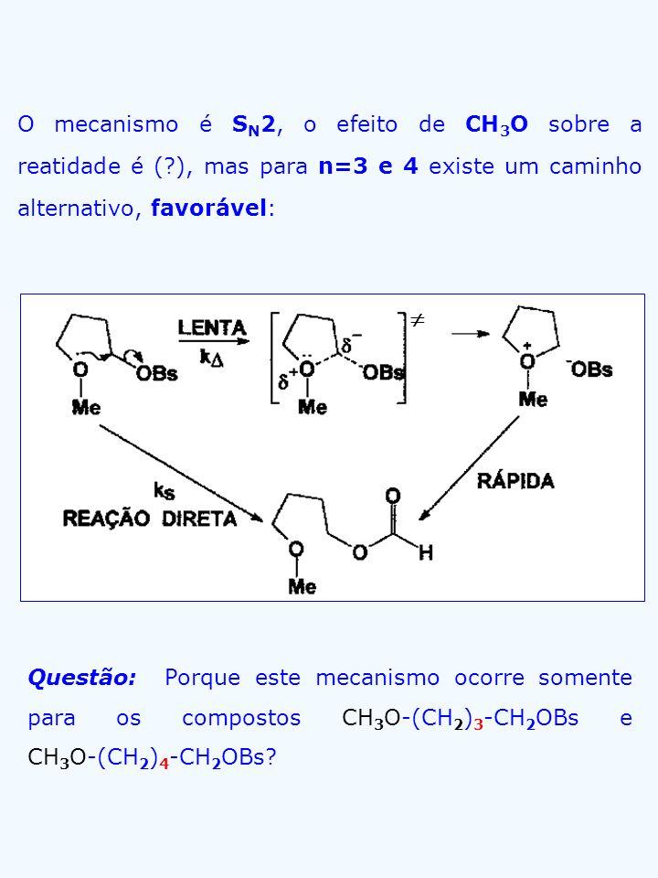 O mecanismo é SN2, o efeito de CH3O sobre a reatidade é (