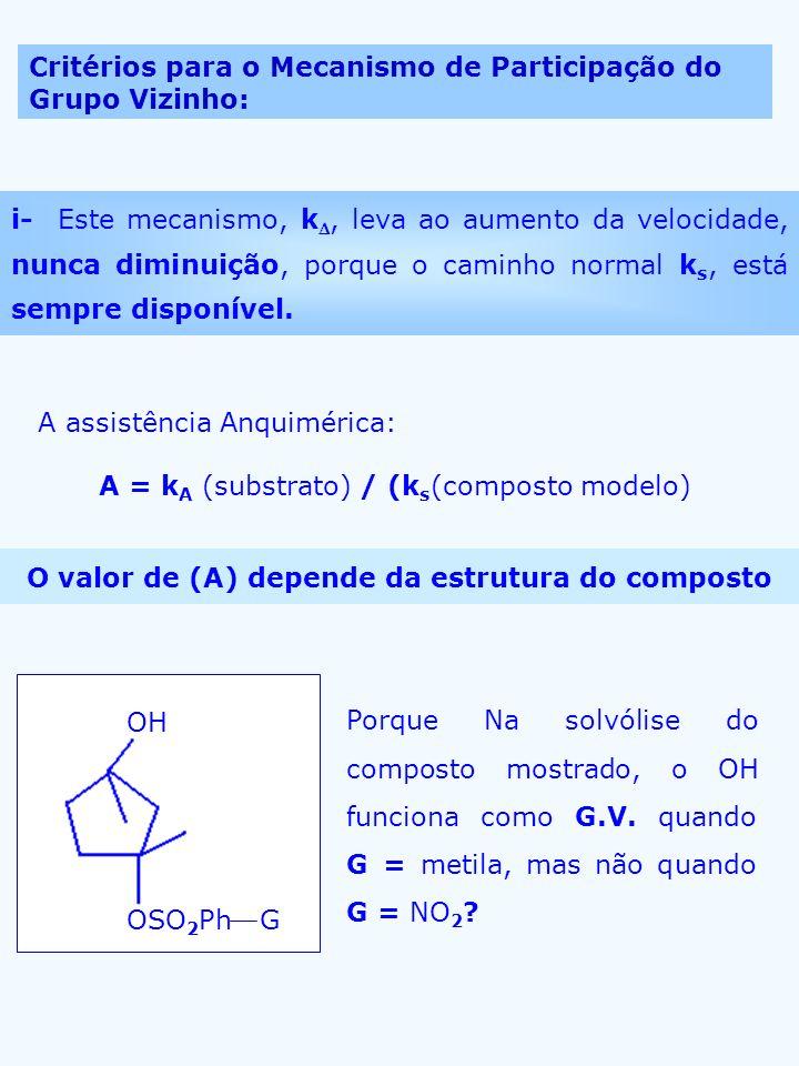 O valor de (A) depende da estrutura do composto