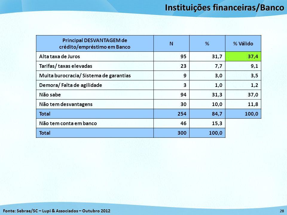 crédito/empréstimo em Banco
