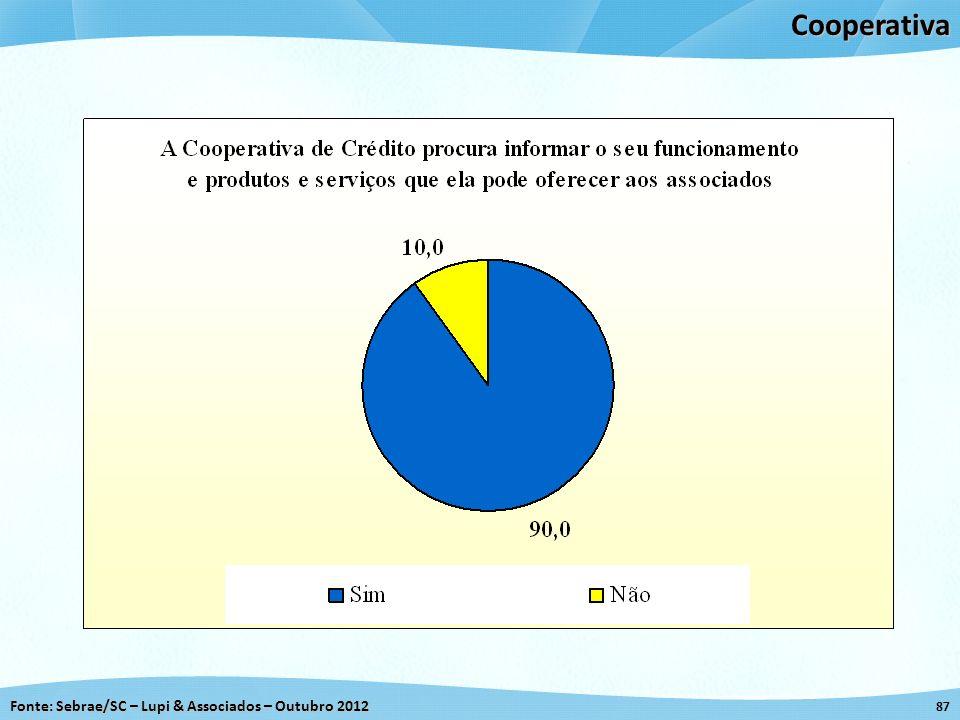 Cooperativa 87