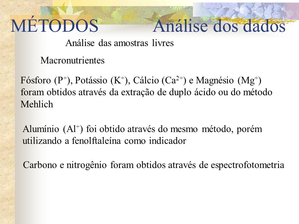 MÉTODOS Análise dos dados Análise das amostras livres Macronutrientes