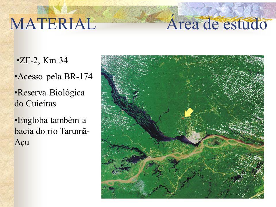 MATERIAL Área de estudo ZF-2, Km 34 Acesso pela BR-174