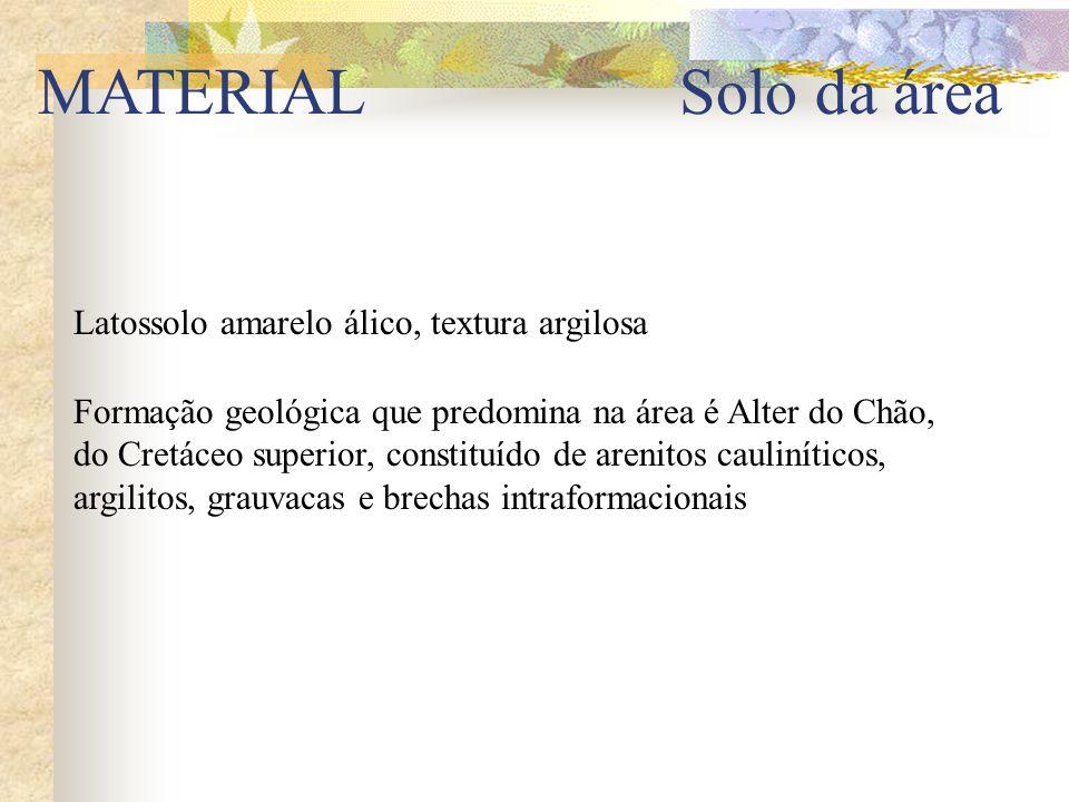 MATERIAL Solo da área Latossolo amarelo álico, textura argilosa