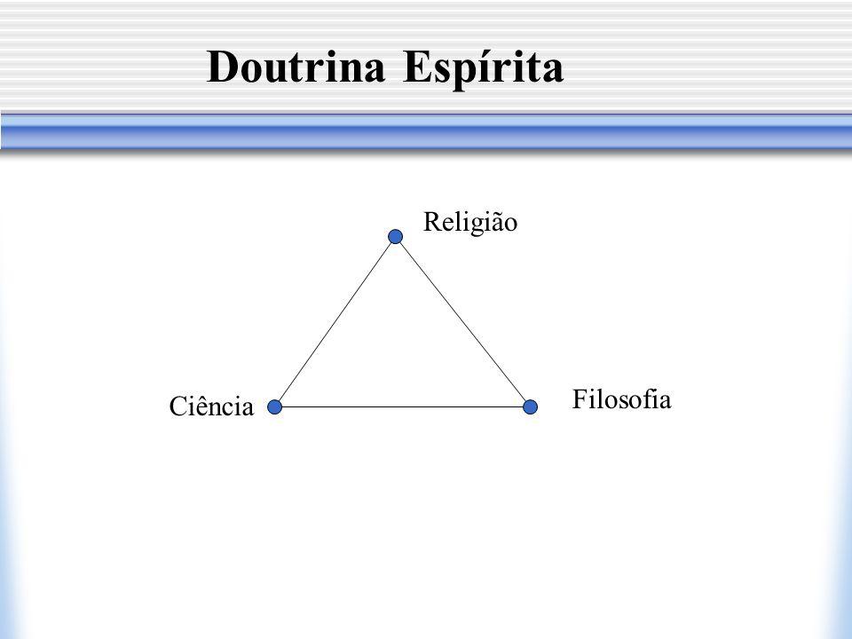 Doutrina Espírita Religião Filosofia Ciência