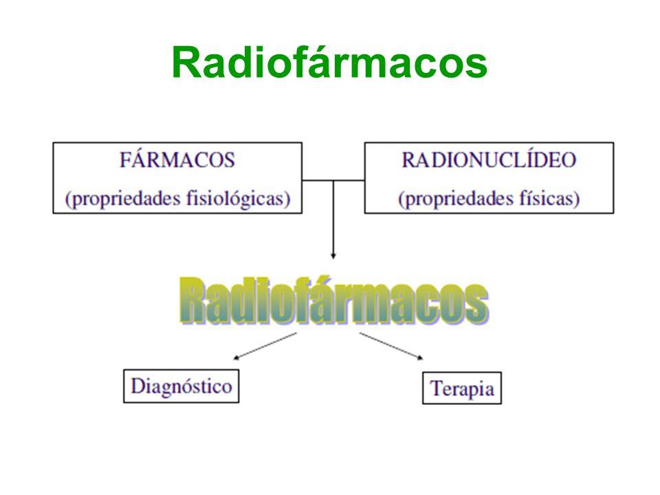 Radiofármacos