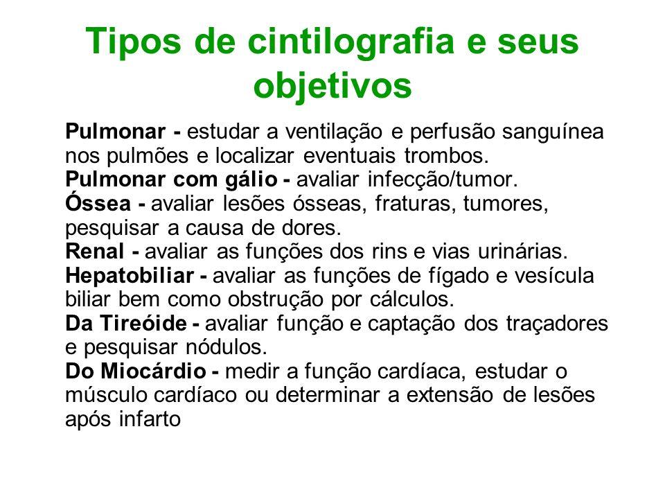 Tipos de cintilografia e seus objetivos
