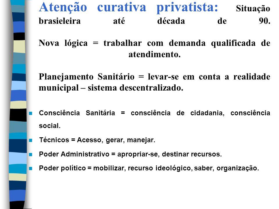 Atenção curativa privatista: Situação brasieleira até década de 90