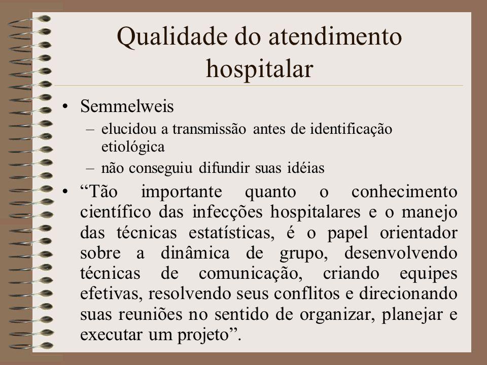 Qualidade do atendimento hospitalar