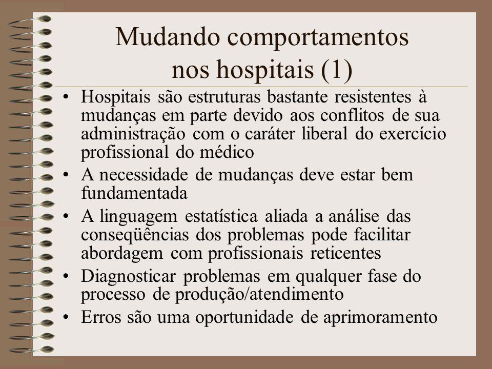 Mudando comportamentos nos hospitais (1)