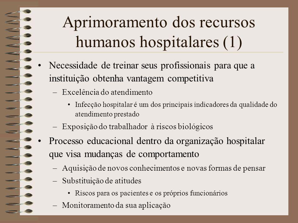 Aprimoramento dos recursos humanos hospitalares (1)