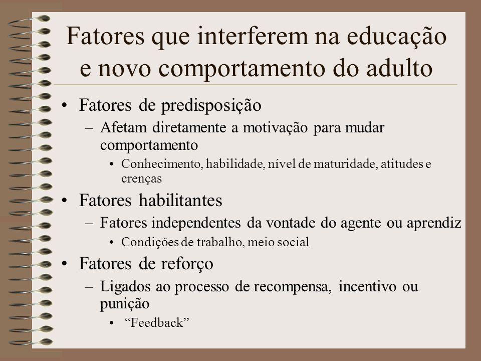 Fatores que interferem na educação e novo comportamento do adulto