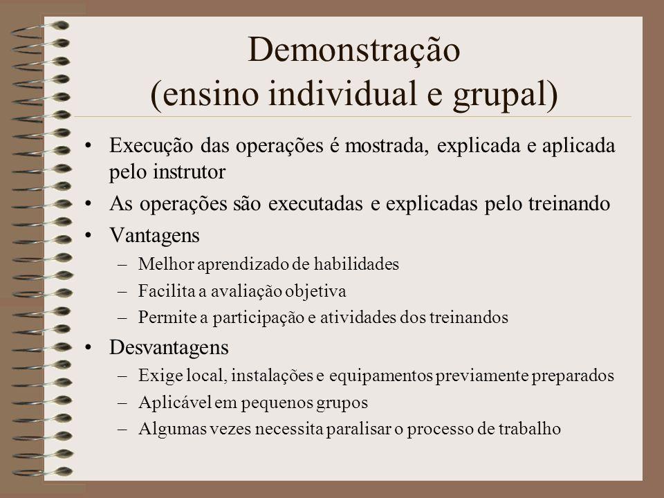 Demonstração (ensino individual e grupal)