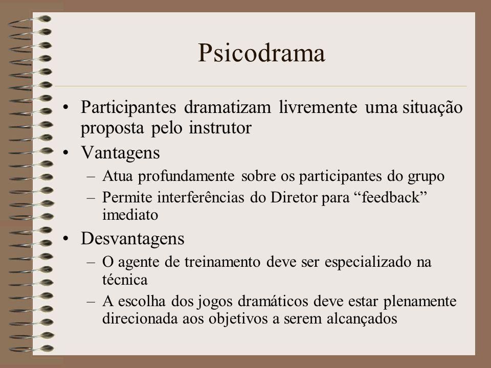Psicodrama Participantes dramatizam livremente uma situação proposta pelo instrutor. Vantagens. Atua profundamente sobre os participantes do grupo.