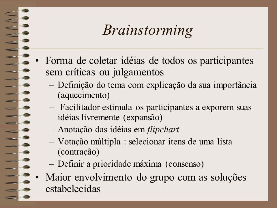 Brainstorming Forma de coletar idéias de todos os participantes sem críticas ou julgamentos.