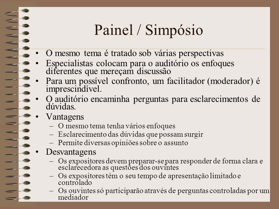 Painel / Simpósio O mesmo tema é tratado sob várias perspectivas